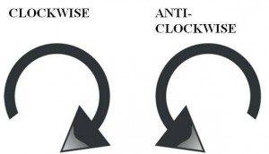 clockwise and anticlockwise