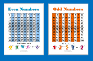 Odd and Even Number Charts for Kids